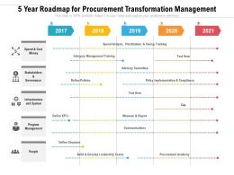 5 Year Roadmap For Procurement Transformation Management