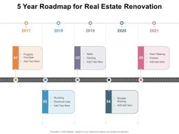 5 Year Roadmap For Real Estate Renovation