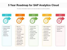 5 Year Roadmap For SAP Analytics Cloud