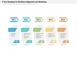 5 Year Roadmap For Workforce Alignment And Mentoring
