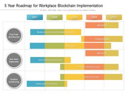 5 Year Roadmap For Workplace Blockchain Implementation