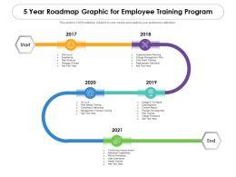 5 Year Roadmap Graphic For Employee Training Program