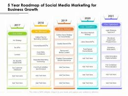 5 Year Roadmap Of Social Media Marketing For Business Growth