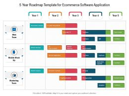 5 Year Roadmap Template For Ecommerce Software Application