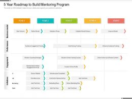 5 Year Roadmap To Build Mentoring Program