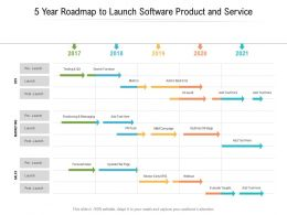 5 Year Roadmap To Launch Software Product And Service