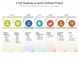 5 Year Roadmap To Launch Software Product