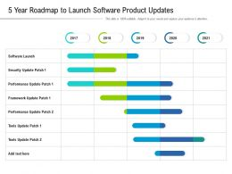 5 Year Roadmap To Launch Software Product Updates