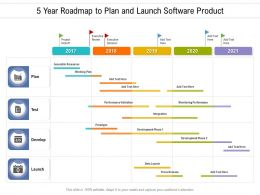 5 Year Roadmap To Plan And Launch Software Product