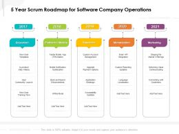 5 Year Scrum Roadmap For Software Company Operations