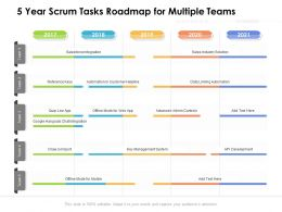 5 Year Scrum Tasks Roadmap For Multiple Teams