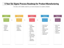 5 Year Six Sigma Process Roadmap For Product Manufacturing