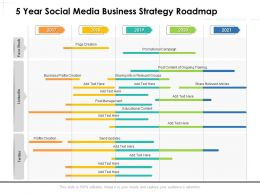 5 Year Social Media Business Strategy Roadmap