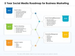 5 Year Social Media Roadmap For Business Marketing