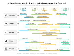 5 Year Social Media Roadmap For Business Online Support