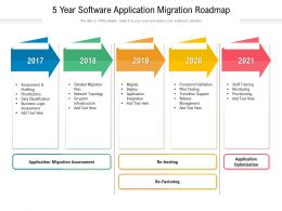 5 Year Software Application Migration Roadmap