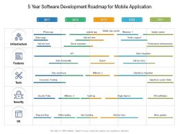 5 Year Software Development Roadmap For Mobile Application