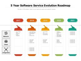 5 Year Software Service Evolution Roadmap