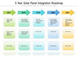 5 Year Solar Panel Integration Roadmap