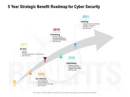 5 Year Strategic Benefit Roadmap For Cyber Security