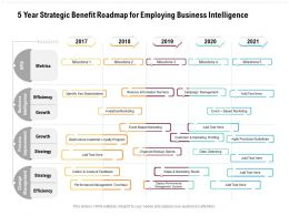 5 Year Strategic Benefit Roadmap For Employing Business Intelligence