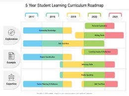 5 Year Student Learning Curriculum Roadmap