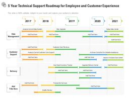 5 Year Technical Support Roadmap For Employee And Customer Experience
