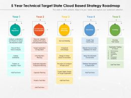 5 Year Technical Target State Cloud Based Strategy Roadmap