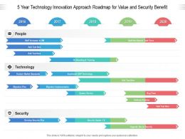5 Year Technology Innovation Approach Roadmap For Value And Security Benefit
