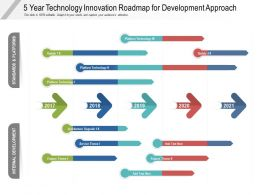 5 Year Technology Innovation Roadmap For Development Approach