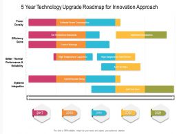 5 Year Technology Upgrade Roadmap For Innovation Approach