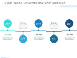5 Year Timeline For Growth Plans Powerpoint Layout