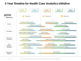 5 Year Timeline For Health Care Analytics Initiative