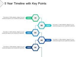 5 Year Timeline With Key Points