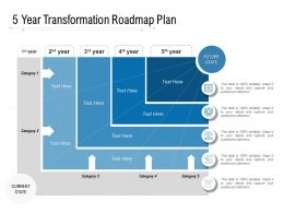 5 Year Transformation Roadmap Plan