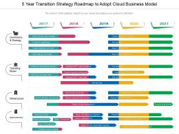 5 Year Transition Strategy Roadmap To Adopt Cloud Business Model