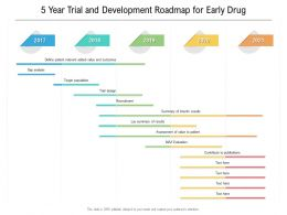 5 Year Trial And Development Roadmap For Early Drug