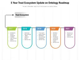 5 Year Trust Ecosystem Update On Ontology Roadmap