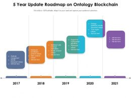 5 Year Update Roadmap On Ontology Blockchain