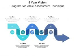 5 Year Vision Diagram For Value Assessment Technique Infographic Template