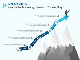 5 Year Vision Graphics For Marketing Research Process Step Infographic Template