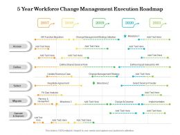 5 Year Workforce Change Management Execution Roadmap