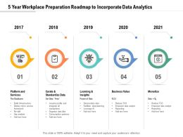 5 Year Workplace Preparation Roadmap To Incorporate Data Analytics