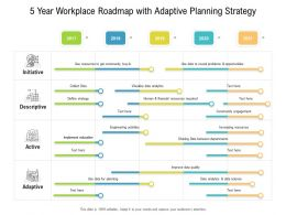 5 Year Workplace Roadmap With Adaptive Planning Strategy