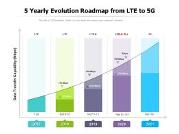 5 Yearly Evolution Roadmap From LTE To 5G