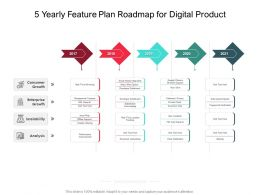 5 Yearly Feature Plan Roadmap For Digital Product