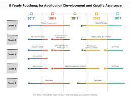 5 Yearly Roadmap For Application Development And Quality Assurance