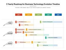 5 Yearly Roadmap For Business Technology Evolution Timeline
