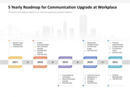 5 Yearly Roadmap For Communication Upgrade At Workplace