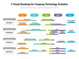 5 Yearly Roadmap For Company Technology Evolution